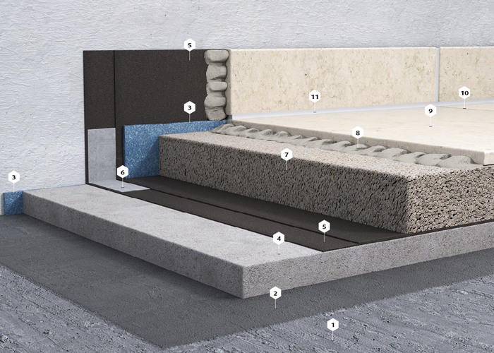 sch nox balterra mse drain sch nox. Black Bedroom Furniture Sets. Home Design Ideas